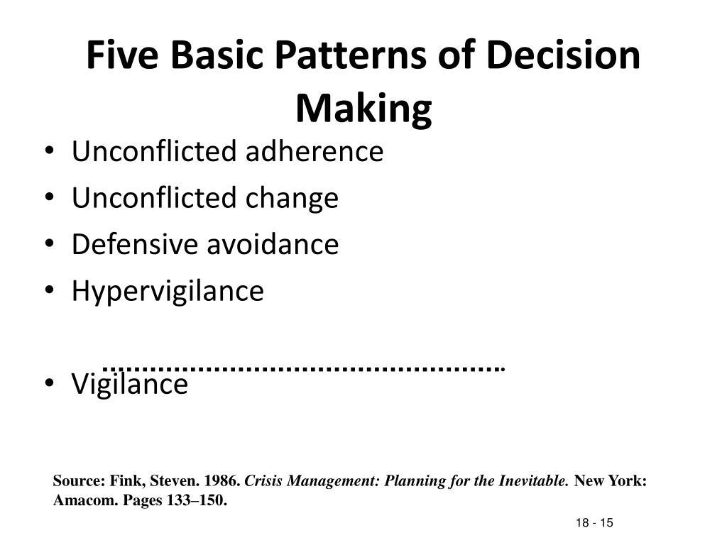 Five Basic Patterns of Decision Making