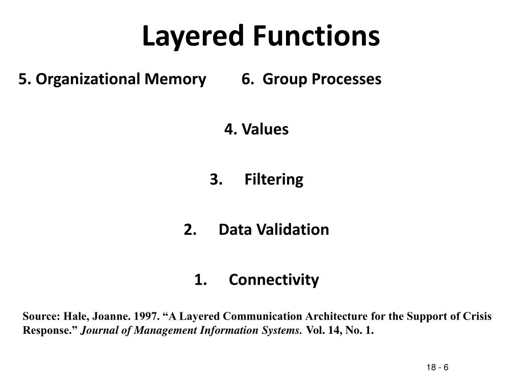 Layered Functions