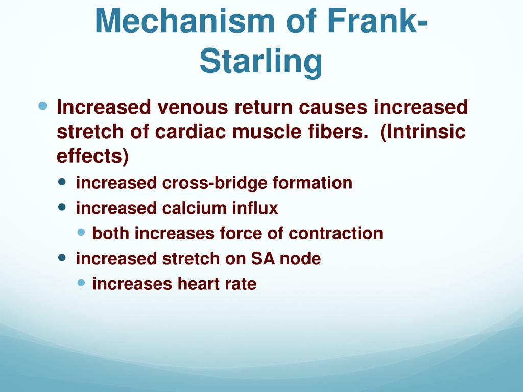 Mechanism of Frank-Starling