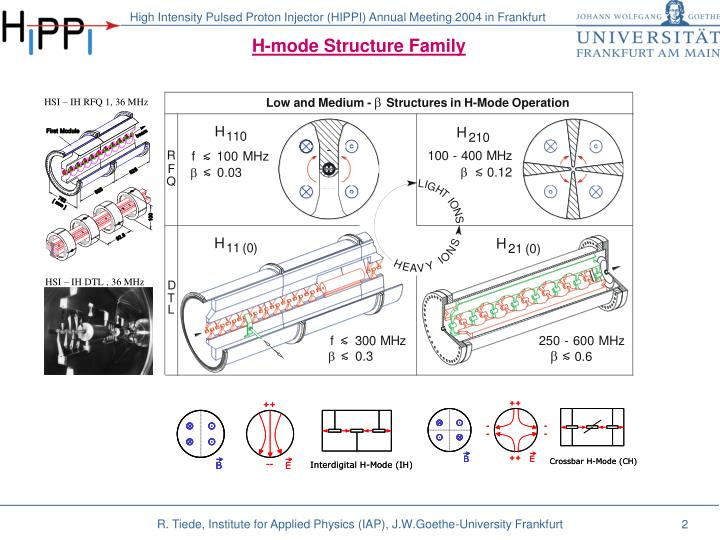 H-mode Structure Family