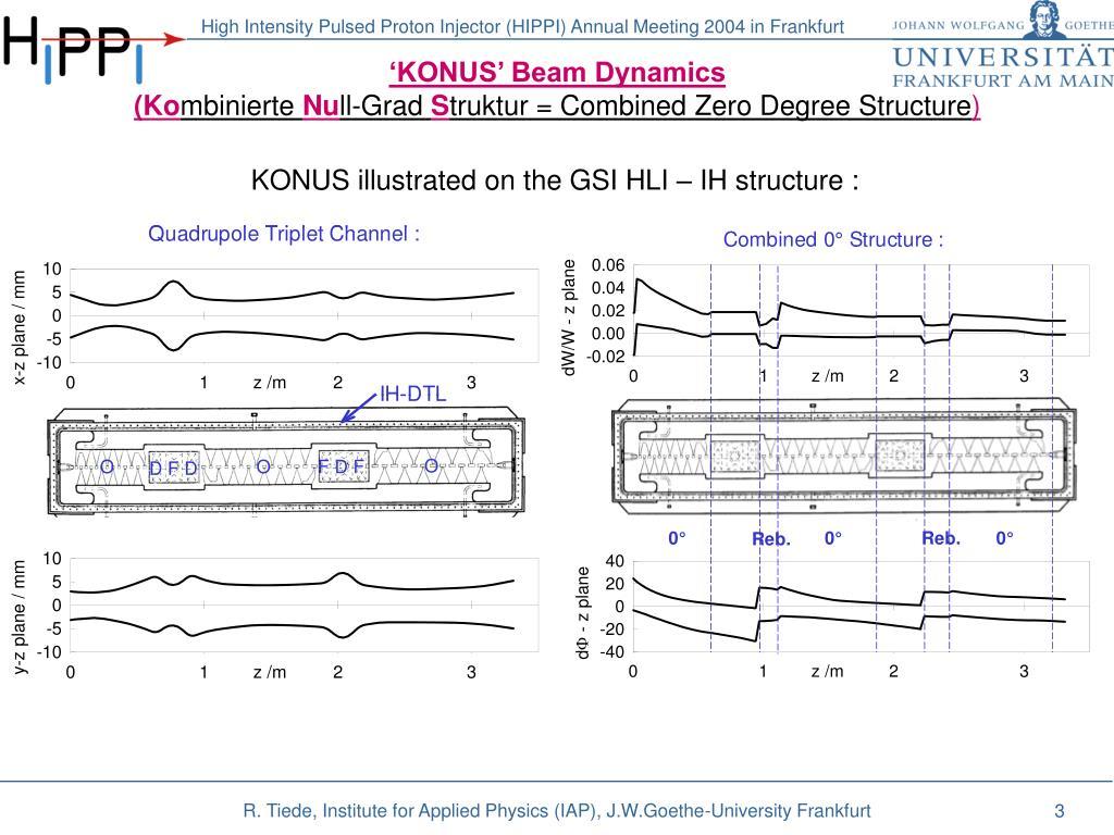 'KONUS' Beam Dynamics
