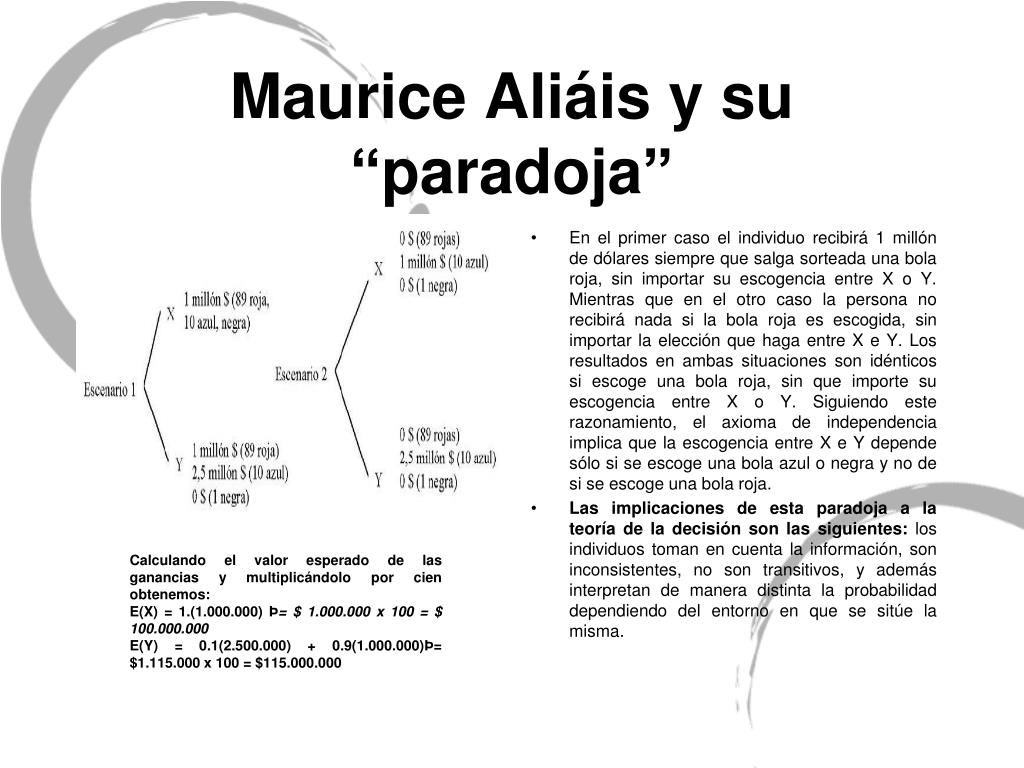 """Maurice Aliáis y su """"paradoja"""""""
