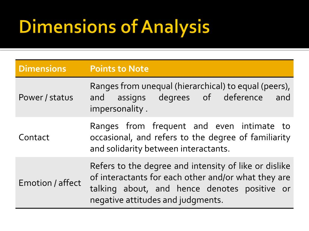 Dimensions of Analysis