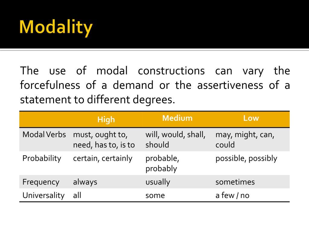 Modality