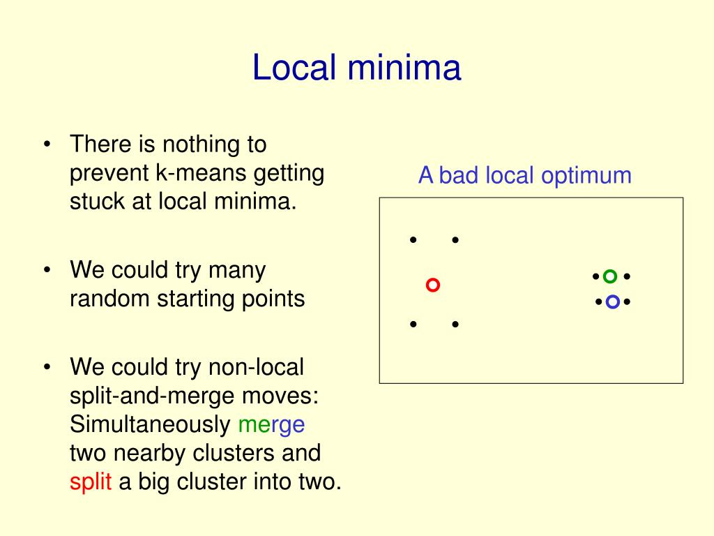 There is nothing to prevent k-means getting stuck at local minima.