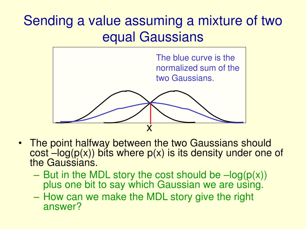 Sending a value assuming a mixture of two equal Gaussians