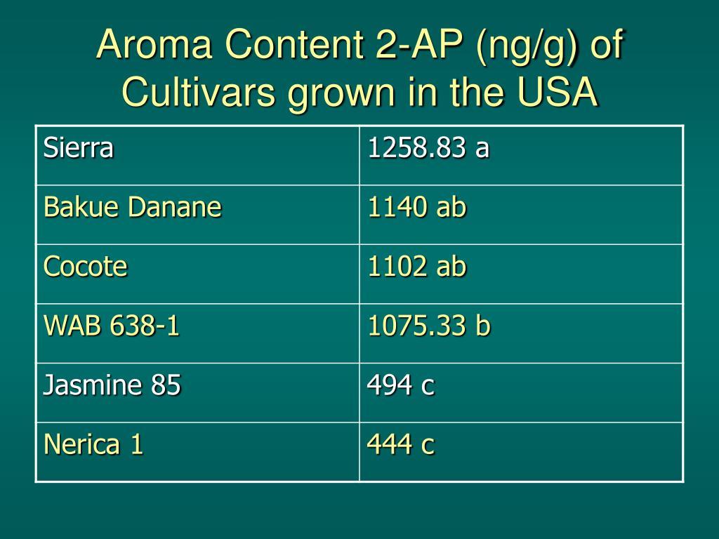 Aroma Content 2-AP (ng/g) of