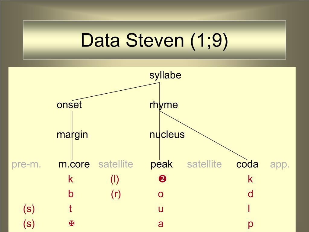 Data Steven (1;9)