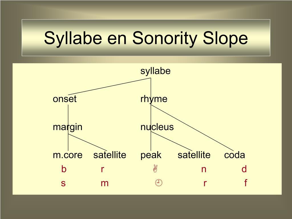 Syllabe en Sonority Slope