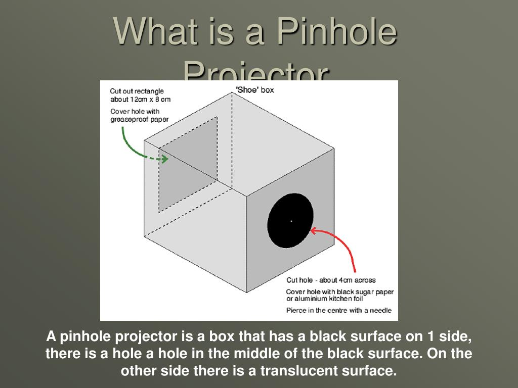 What is a Pinhole Projector