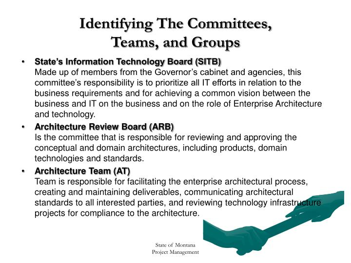 Identifying the committees teams and groups