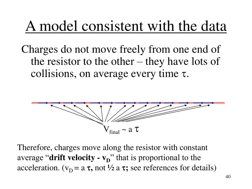 A model consistent with the data