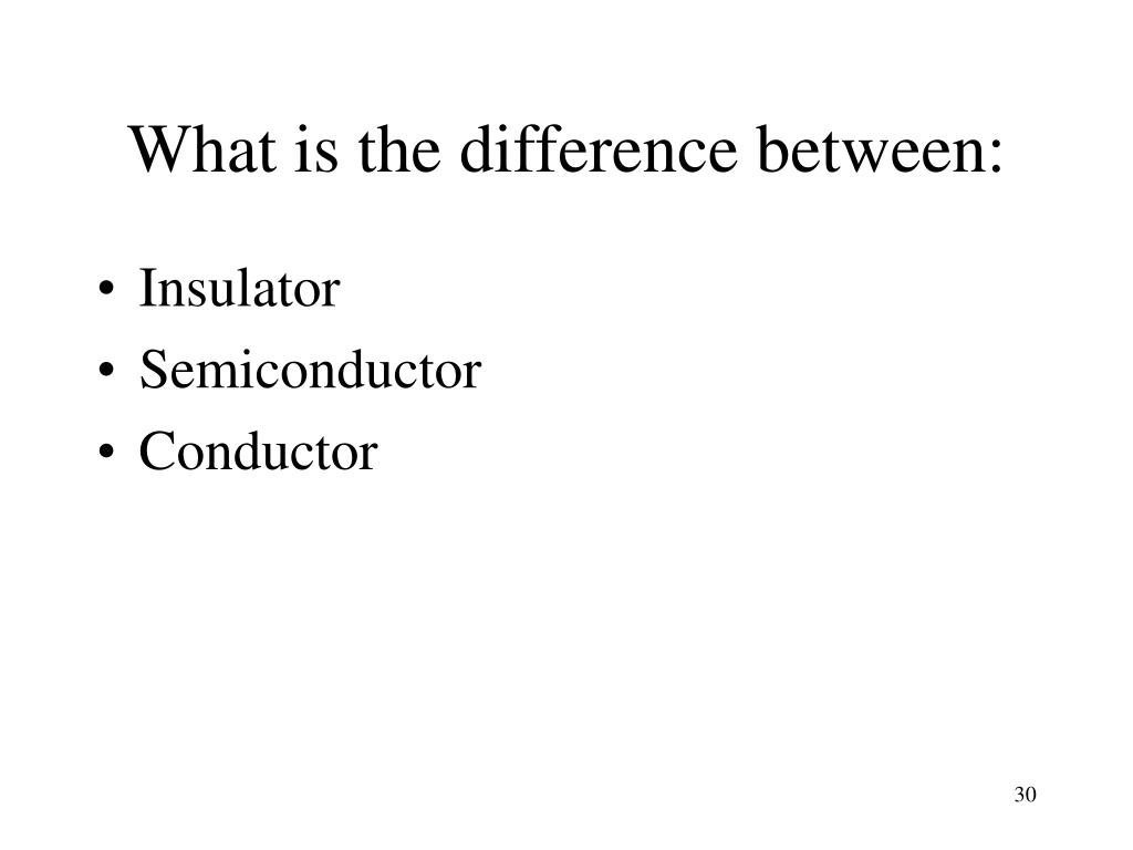 What is the difference between: