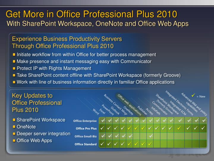 Get more in office professional plus 2010