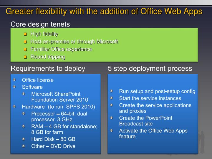 Greater flexibility with the addition of office web apps