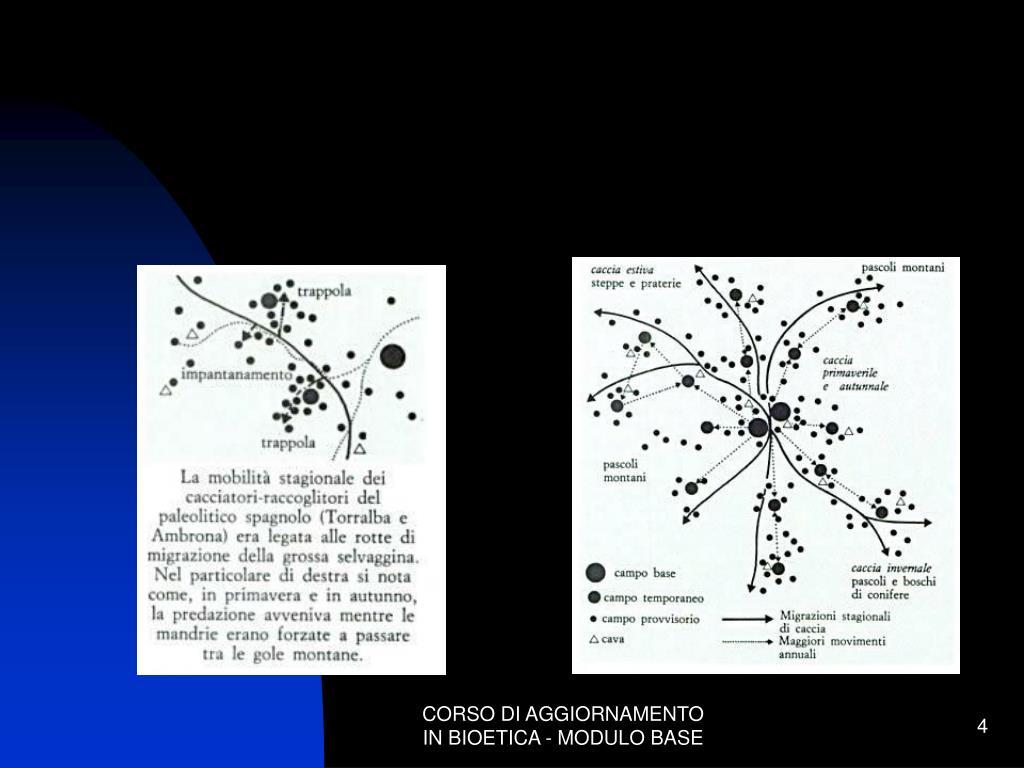 CORSO DI AGGIORNAMENTO IN BIOETICA - MODULO BASE