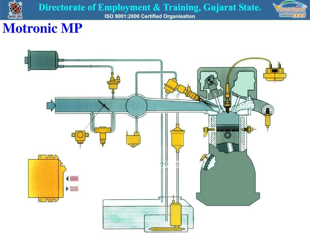 Motronic MP