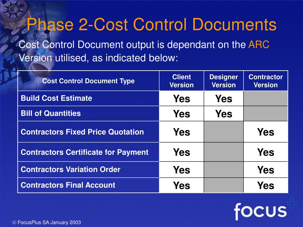 Phase 2-Cost Control Documents
