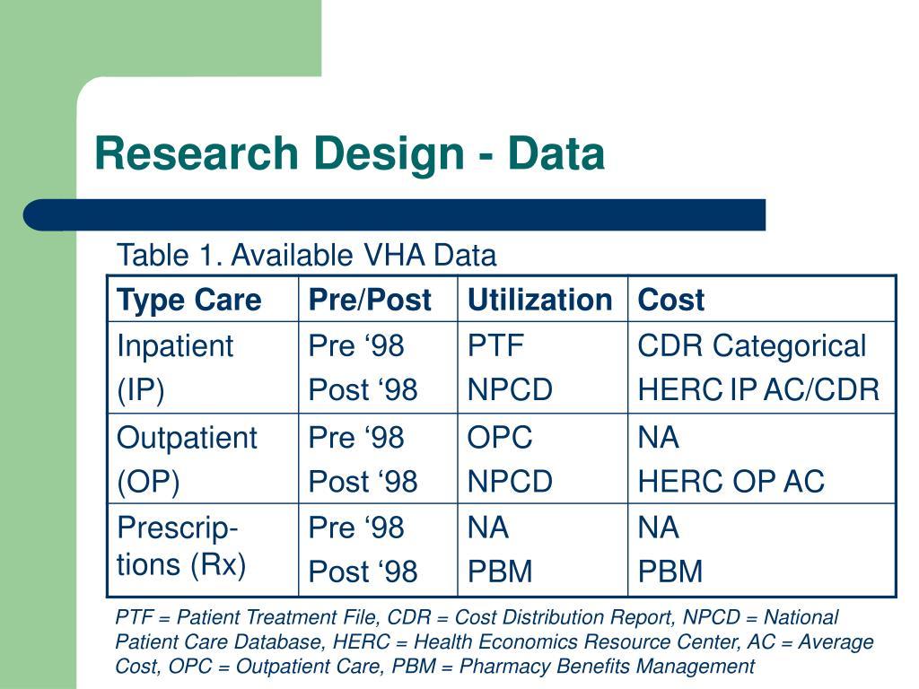 Research Design - Data