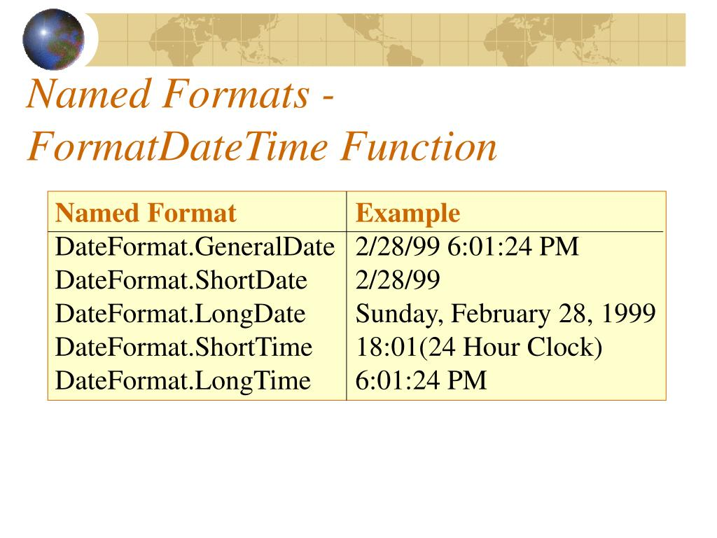 Named FormatExample