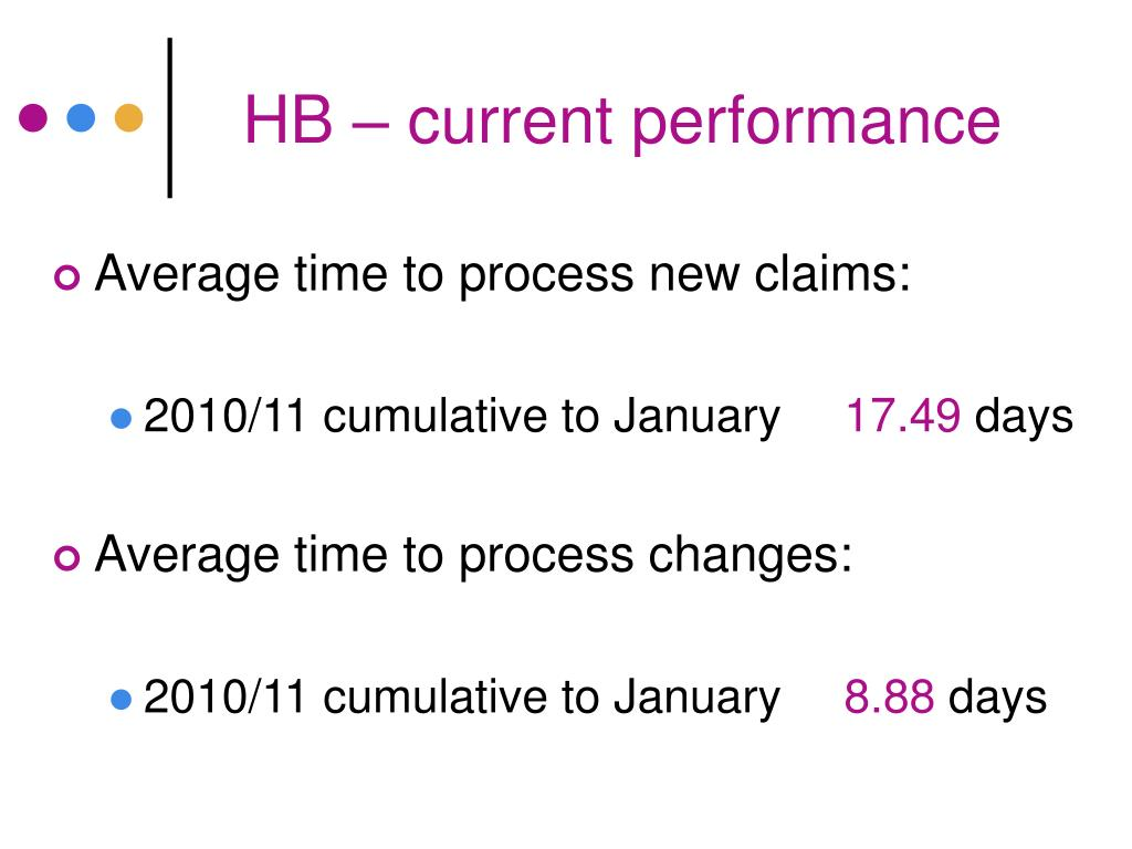 HB – current performance