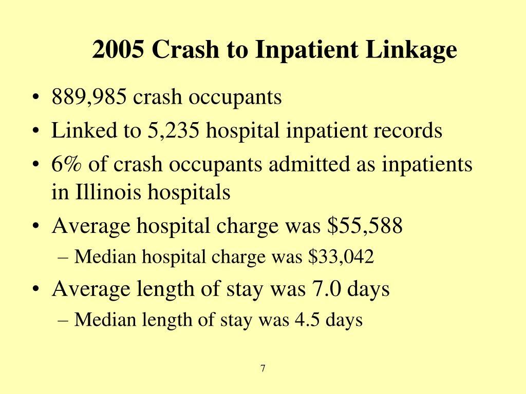 2005 Crash to Inpatient Linkage