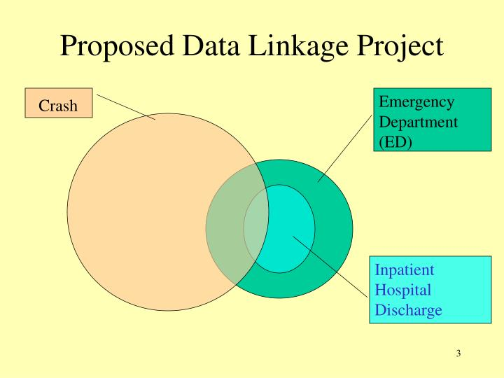 Proposed data linkage project