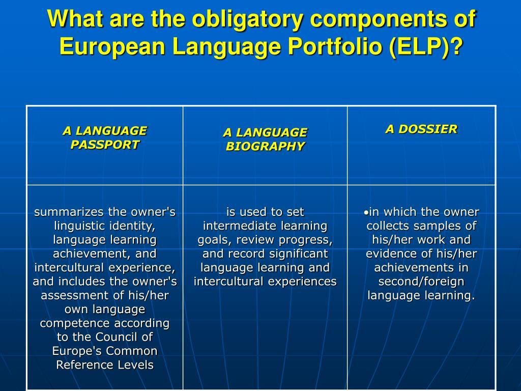 What are the obligatory components of European Language Portfolio (ELP)?