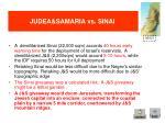 judea samaria vs sinai1