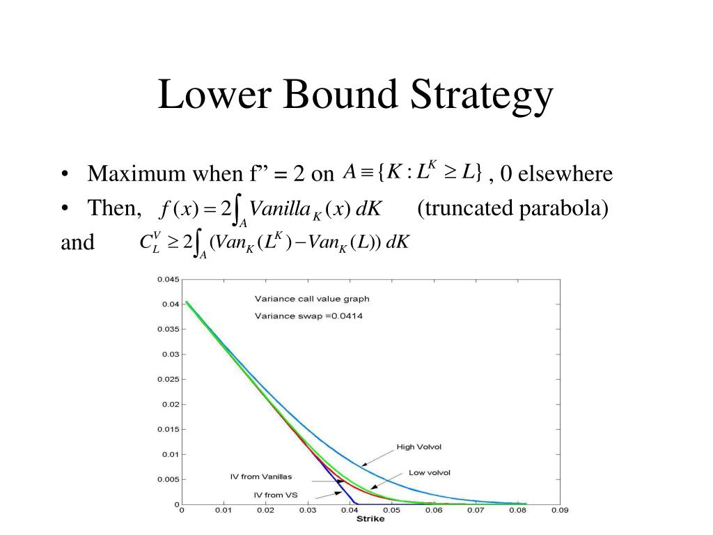 Lower Bound Strategy