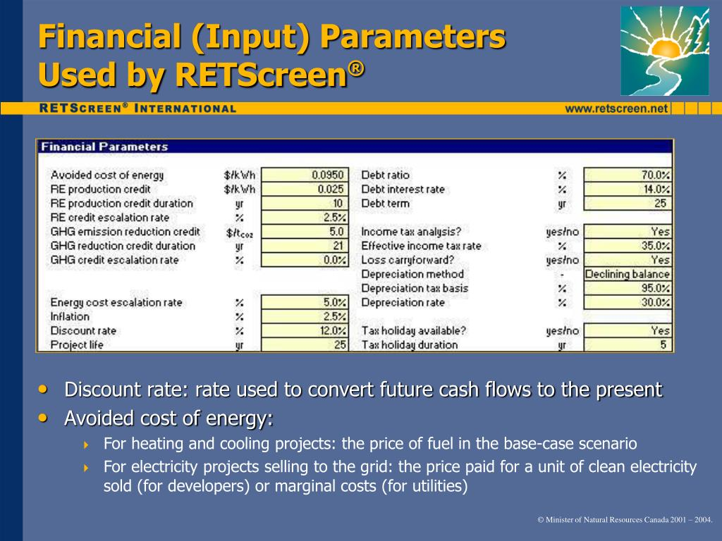 Financial (Input) Parameters                   Used by RETScreen