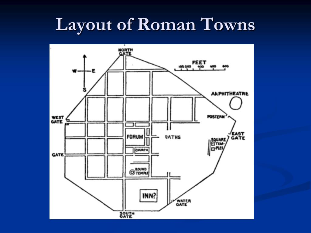 Layout of Roman Towns