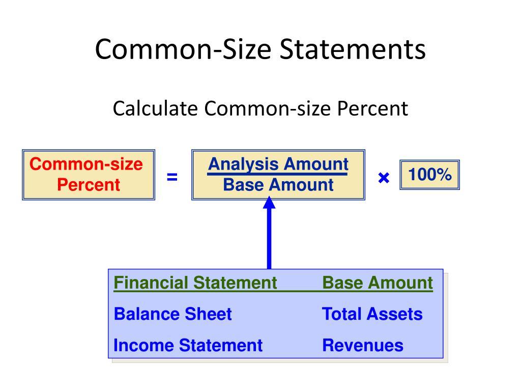 Financial StatementBase Amount