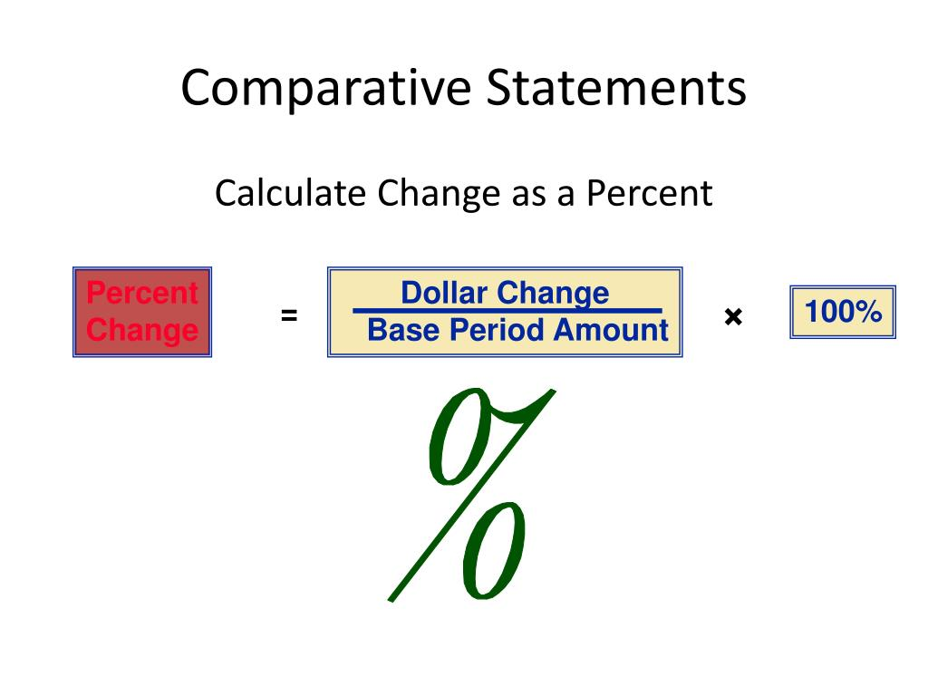 Comparative Statements