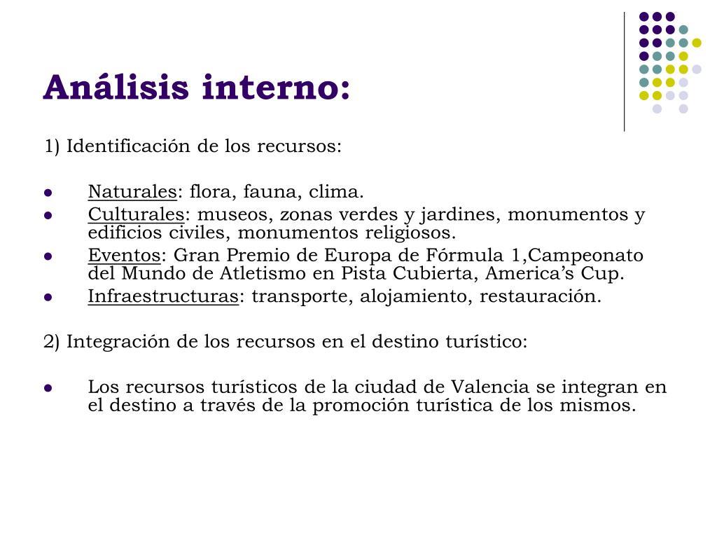 Análisis interno: