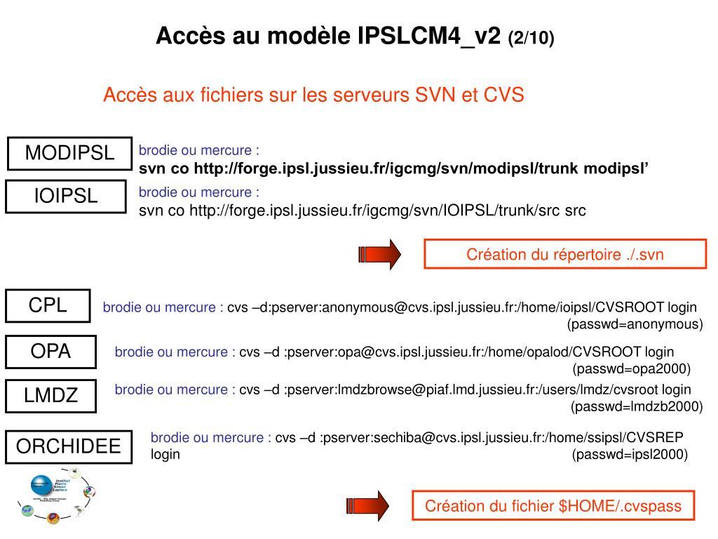 Accès au modèle IPSLCM4_v2