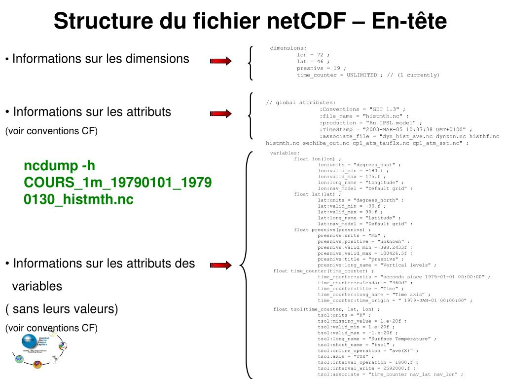 Structure du fichier netCDF – En-tête