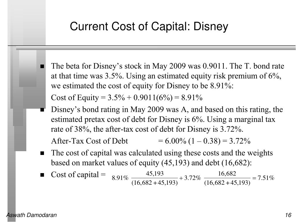 Current Cost of Capital: Disney