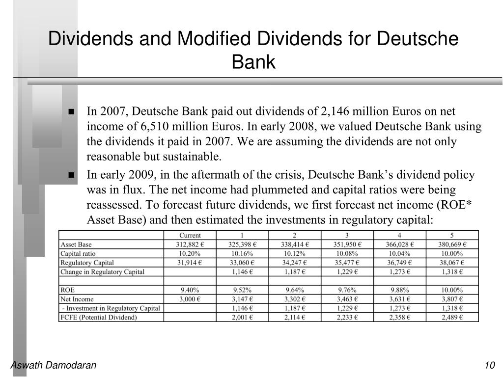 Dividends and Modified Dividends for Deutsche Bank