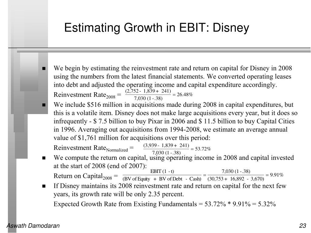 Estimating Growth in EBIT: Disney