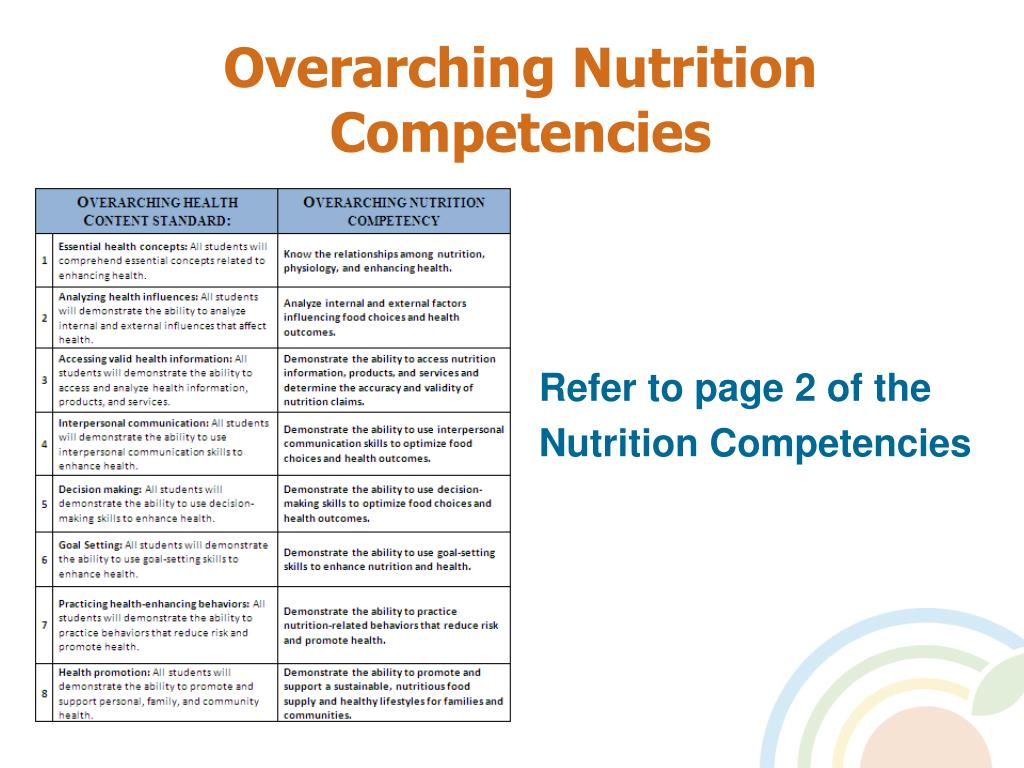 Overarching Nutrition Competencies