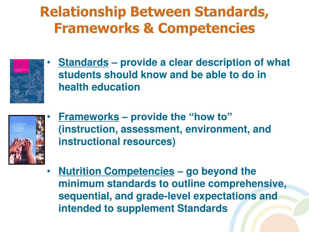 Relationship Between Standards, Frameworks & Competencies