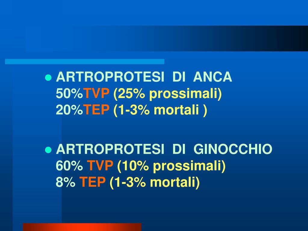ARTROPROTESI  DI  ANCA   50%