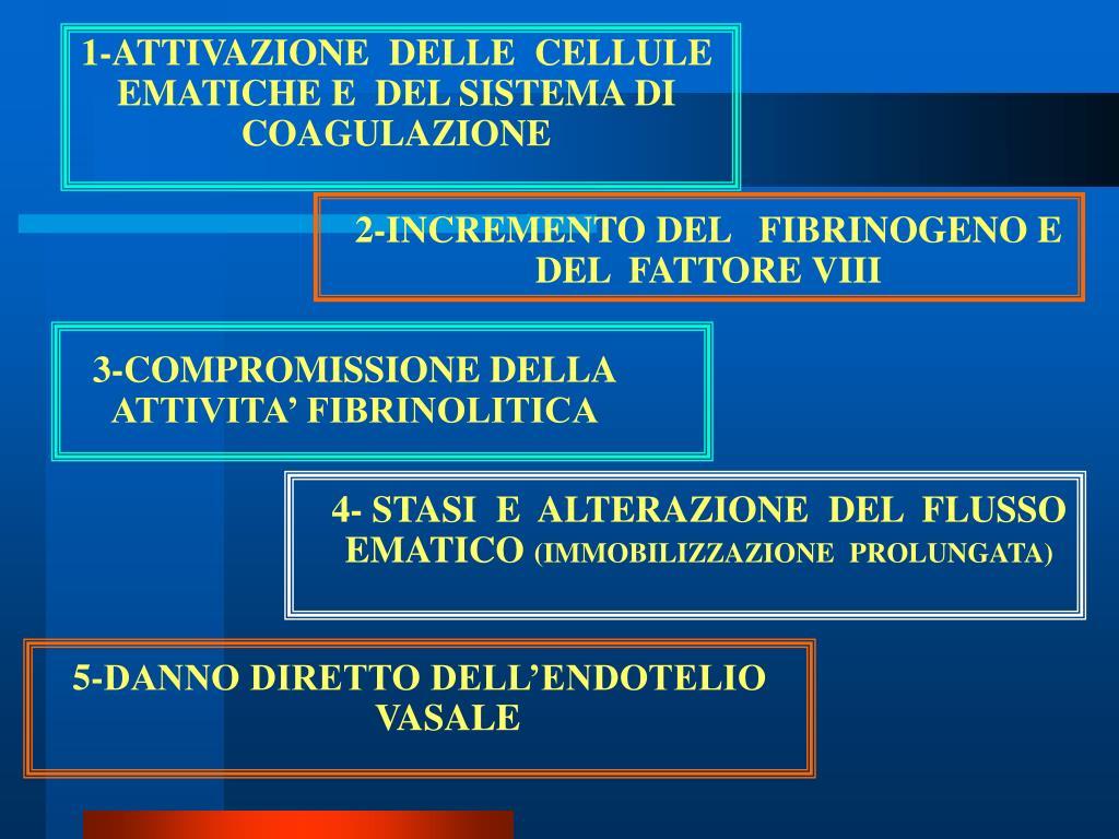 1-ATTIVAZIONE  DELLE  CELLULE  EMATICHE E  DEL SISTEMA DI COAGULAZIONE