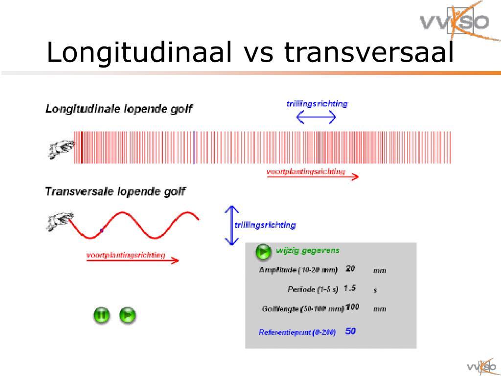 Longitudinaal vs transversaal