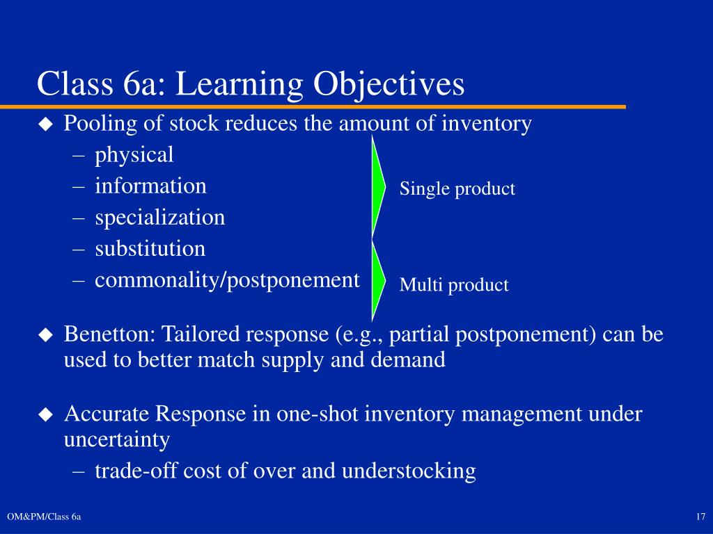 Class 6a: Learning Objectives