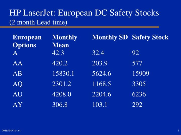 Hp laserjet european dc safety stocks 2 month lead time