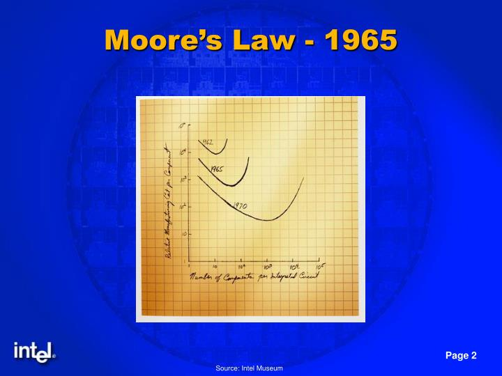 Moore s law 1965