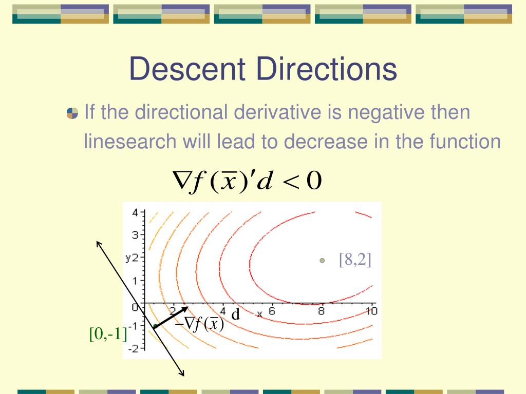 Descent Directions