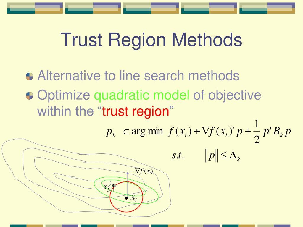 Trust Region Methods